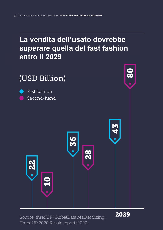 Financing-the-circular-economy-27_ita
